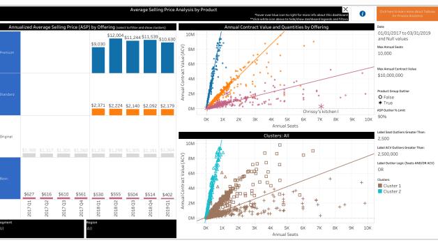 Finance Analytics: Financial data analysis made simple