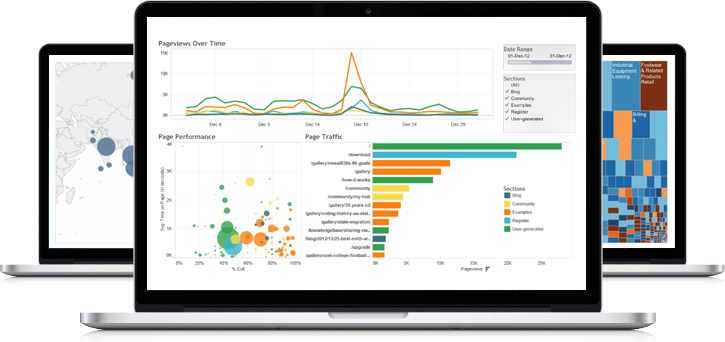 Start your free trial of Tableau Online | Tableau Software