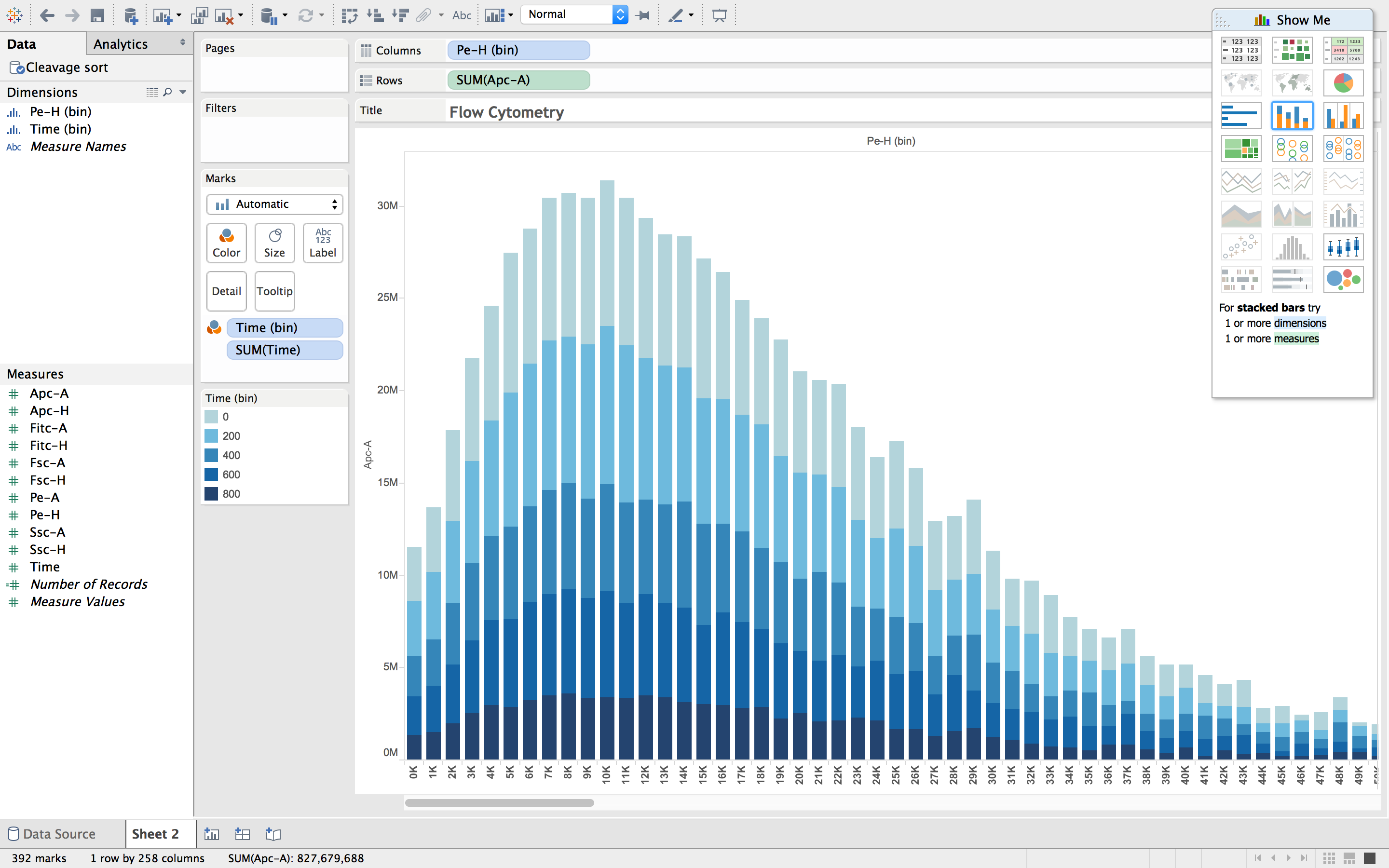 Check out the beautiful look and feel of Tableau 10 | Tableau Software