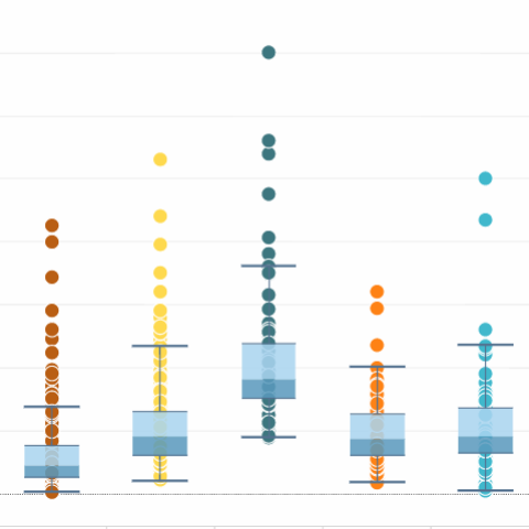 Off Charts Thousands Of Us Locales >> 5 Stylish Chart Types That Bring Your Data To Life Tableau Software