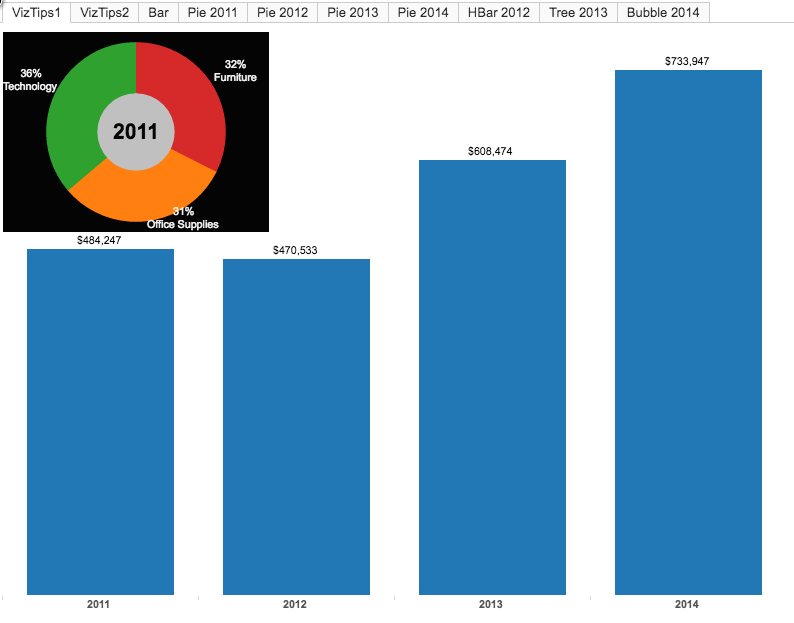 How to Create Visual Tooltips | Tableau Software