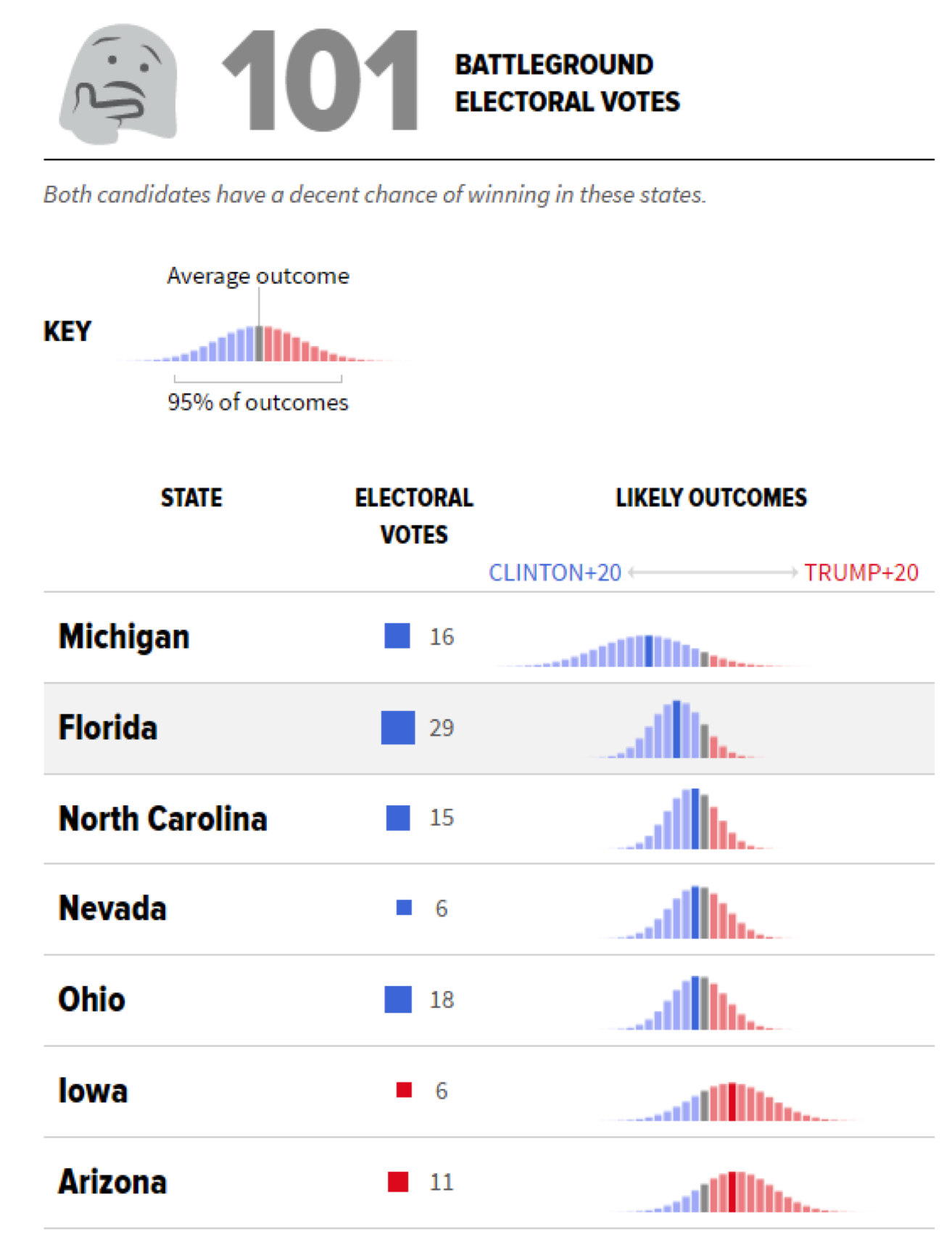 6 Data-Viz Tips from the Media\'s Election Visualizations ...