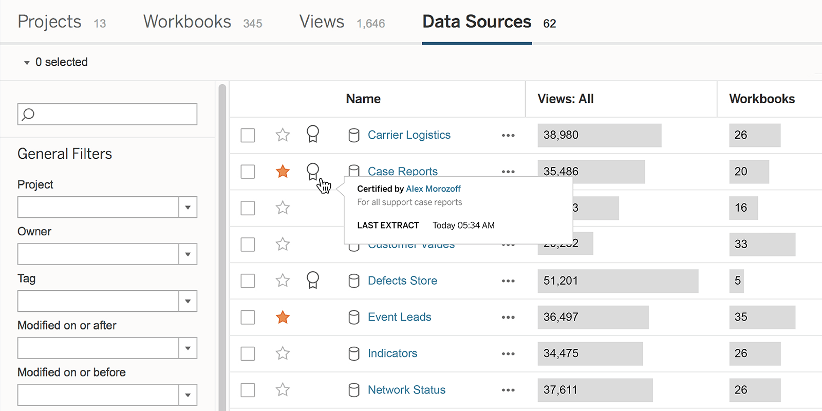 Get Tableau 104 Beta To Better Collaborate On Trusted Data