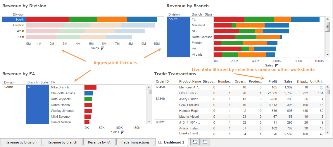 tableau data extraction