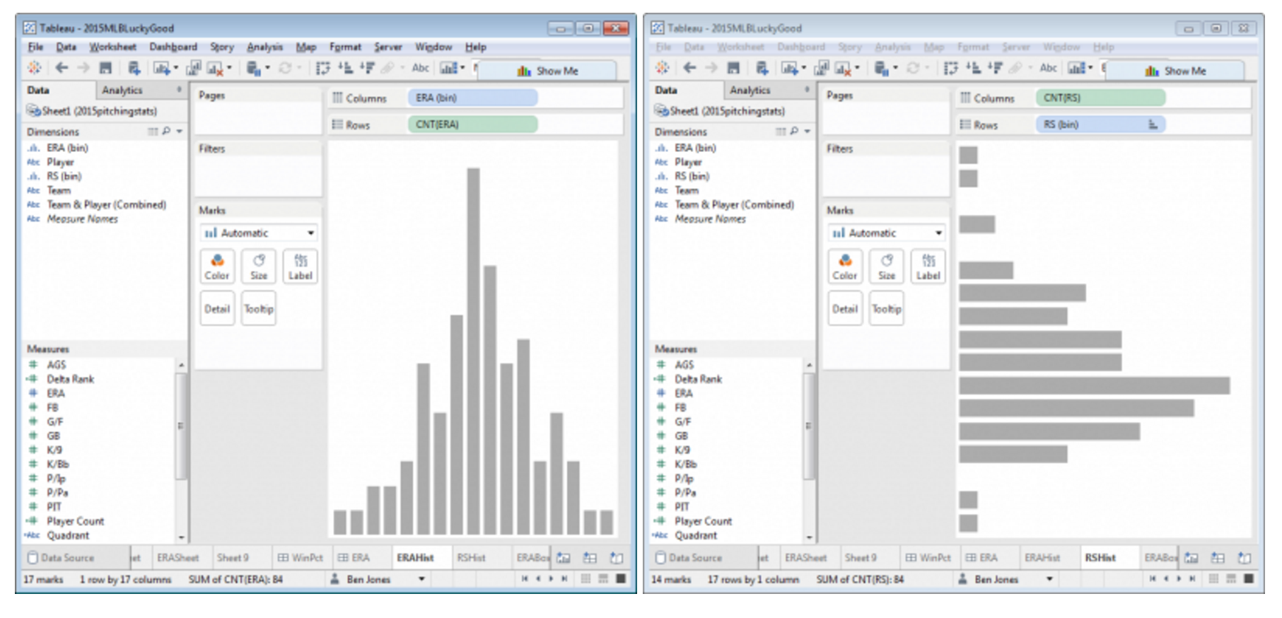 Got a Scatter Plot? Learn How to Add Marginal Histograms