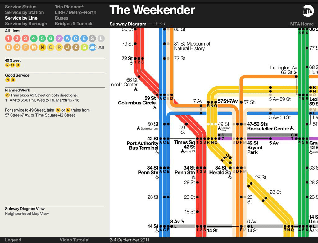 Making the NYC subway user-friendly through effective