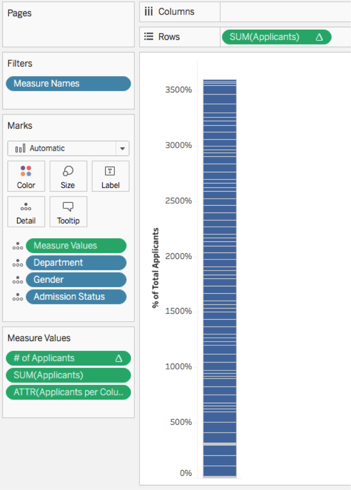 How to build a Marimekko chart in Tableau | Tableau Software