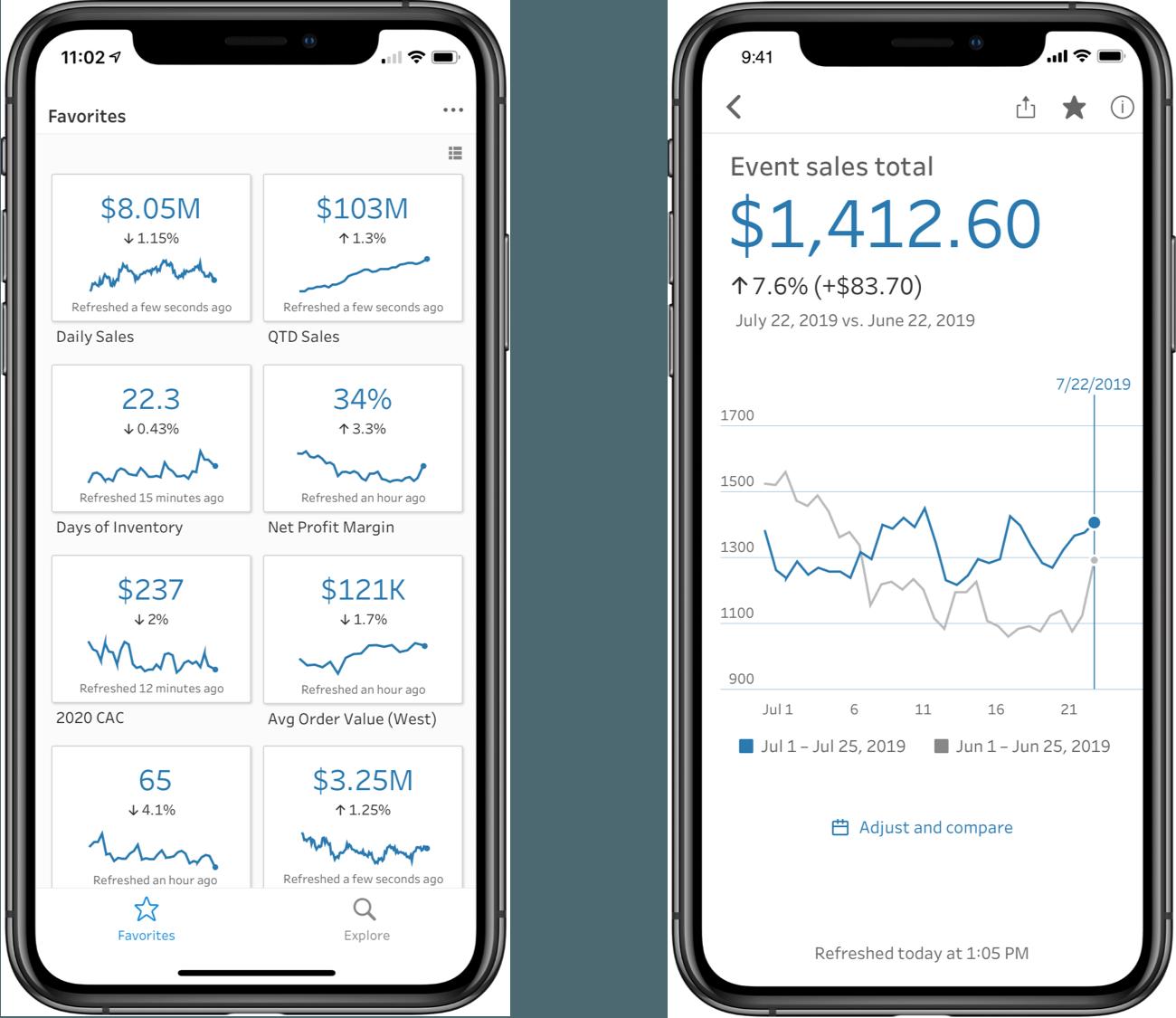 Screenshots of the new Tableau Metrics displayed on mobile phones