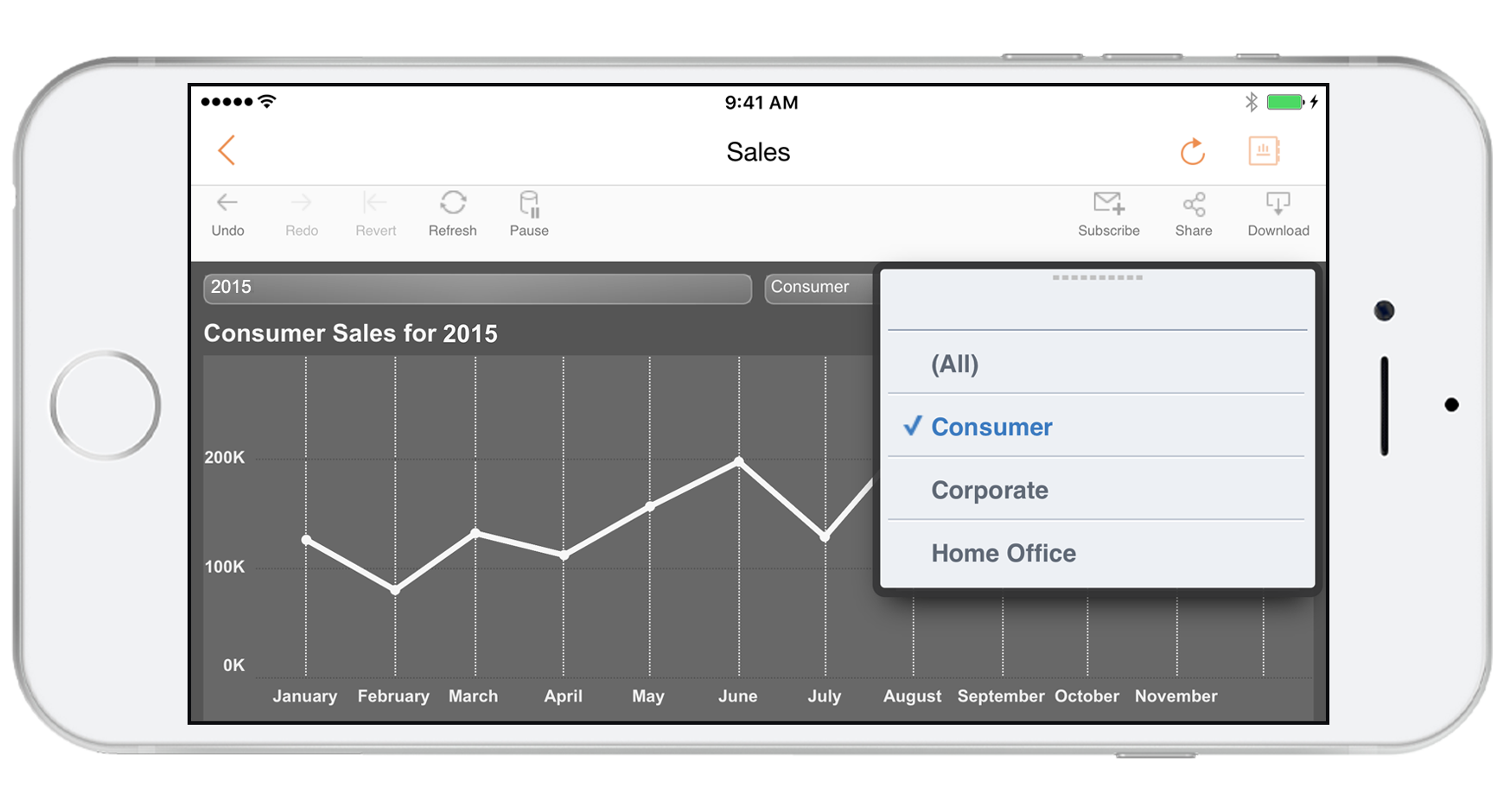 Go Mobile With Tableaus First Smartphone App Tableau Software