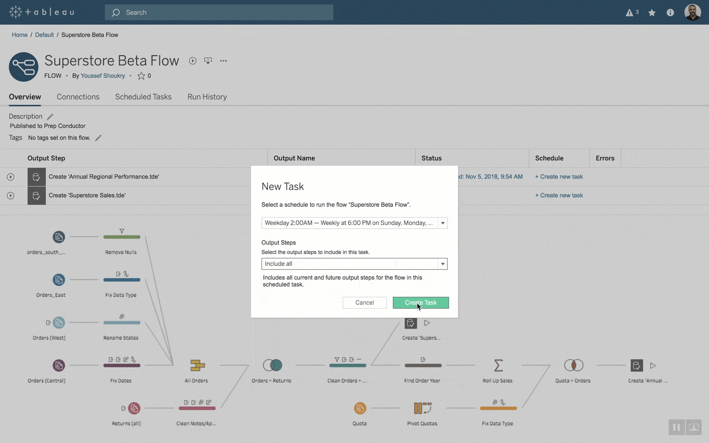 An Administrative View in Tableau Server, showing actions taken by a user on a particular server.