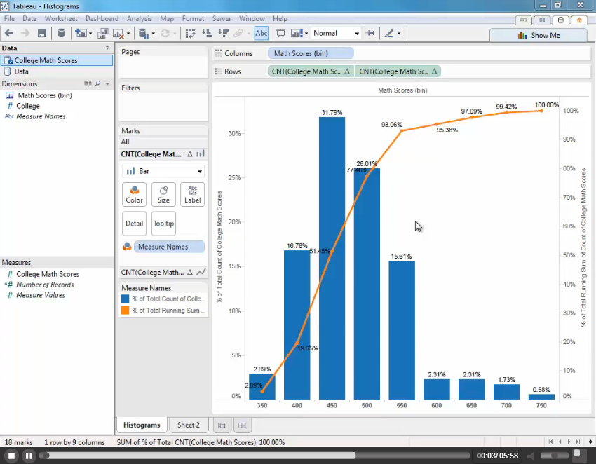 Histograms: Basic and Cumulative Histograms with Tableau