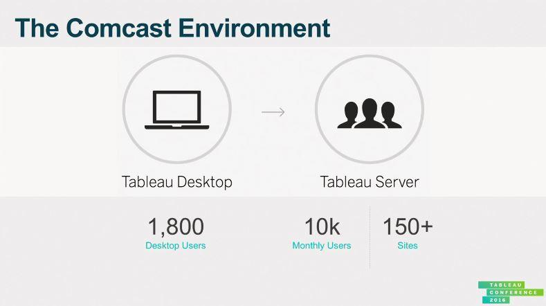 using tableau for communications media metrics rh tableau com