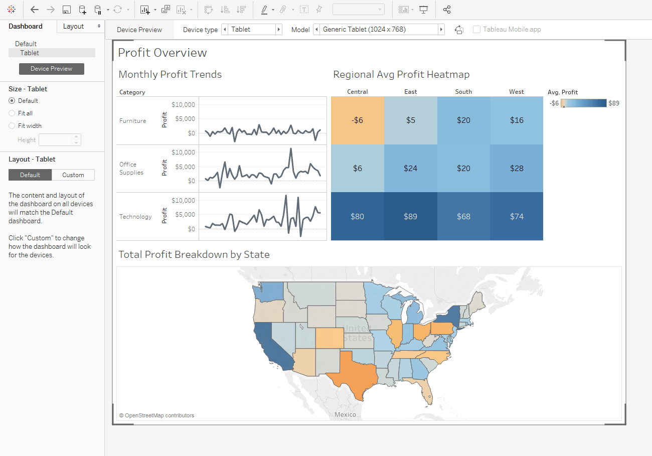 deeper insights faster with business dashboards in tableau