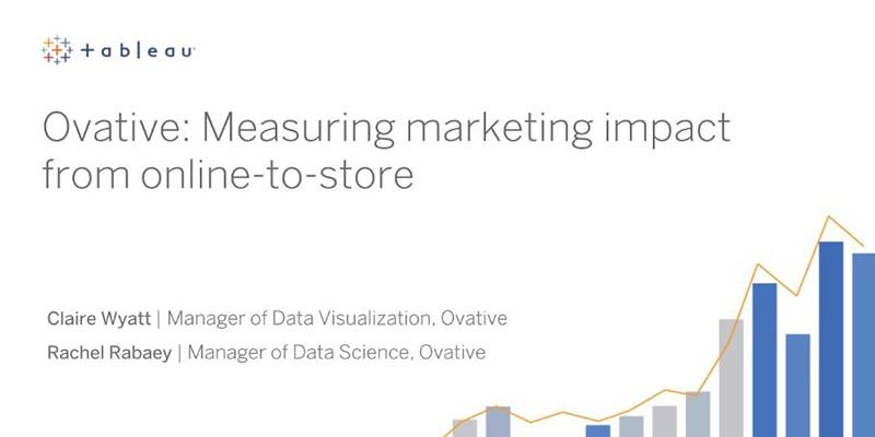 Retail analytics and Wholesale data analysis