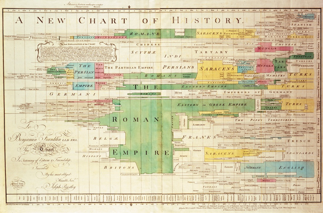 Data is beautiful: 10 of the best data visualization examples