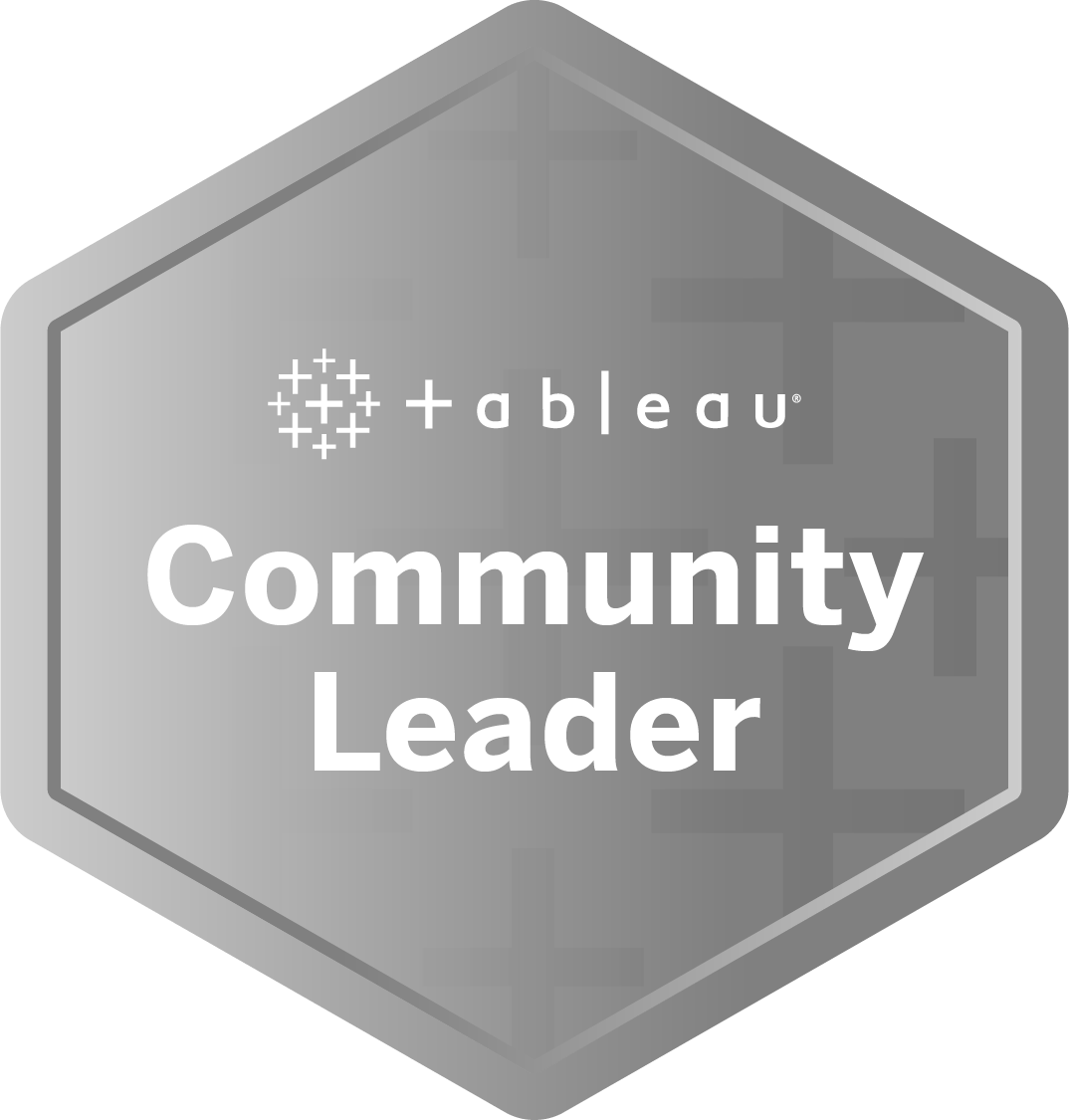 Community Leader badge