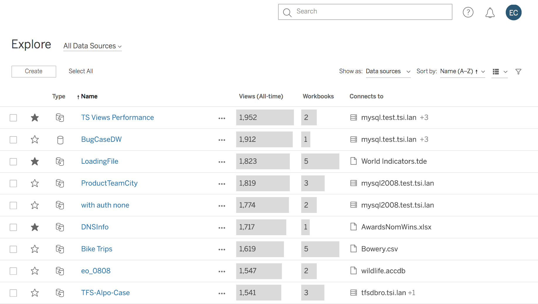 Tableau Server screenshot