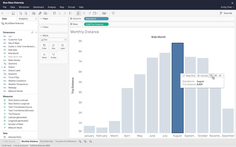 Explain Data | Tableau Software