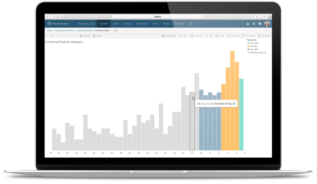 tableau platform screenshot