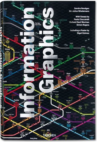 Information Graphics by Sandra Rendgen, Julius Wiedemann