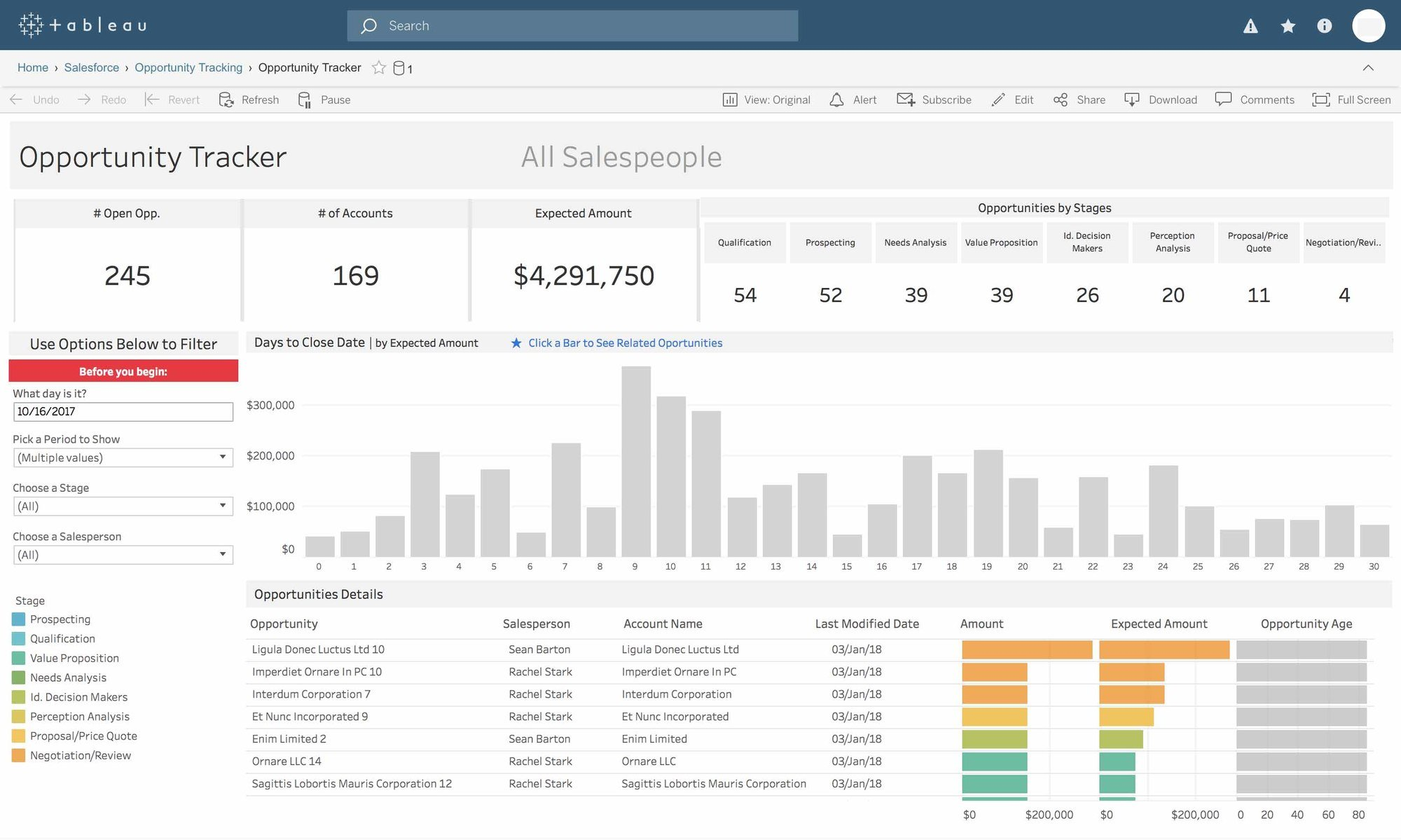 Tableau Dashboard Starters and templates