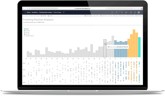Screenshot der Tableau-Plattform