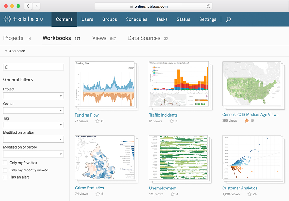 Tableau sample visualization dashboard