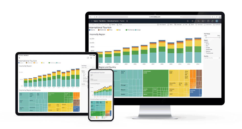 Start your free trial of Tableau Online   Tableau Software