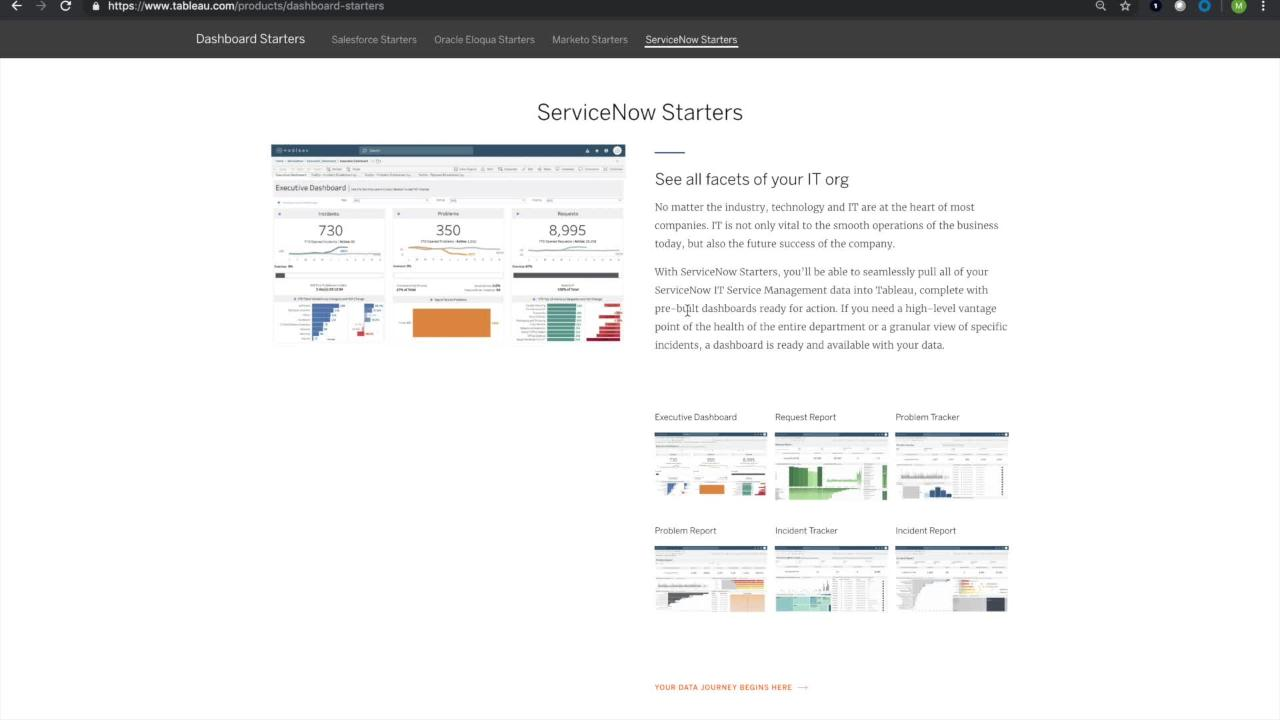 Performant IT Analytics With Tableau