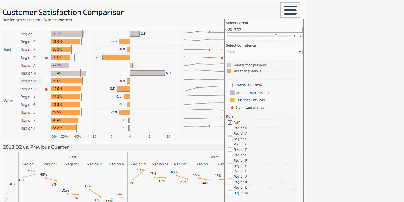 Tableau 2019 2 New Features