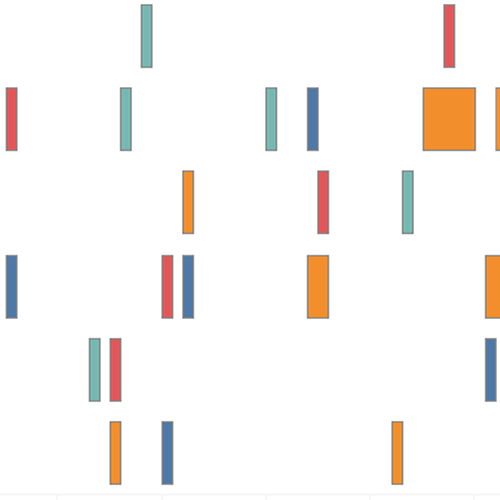 Web Data Source Connections With Tableau